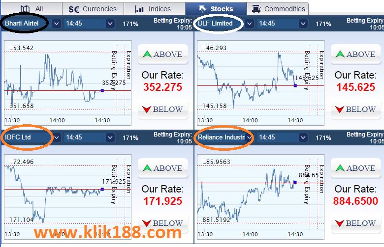stocks sbobet financial
